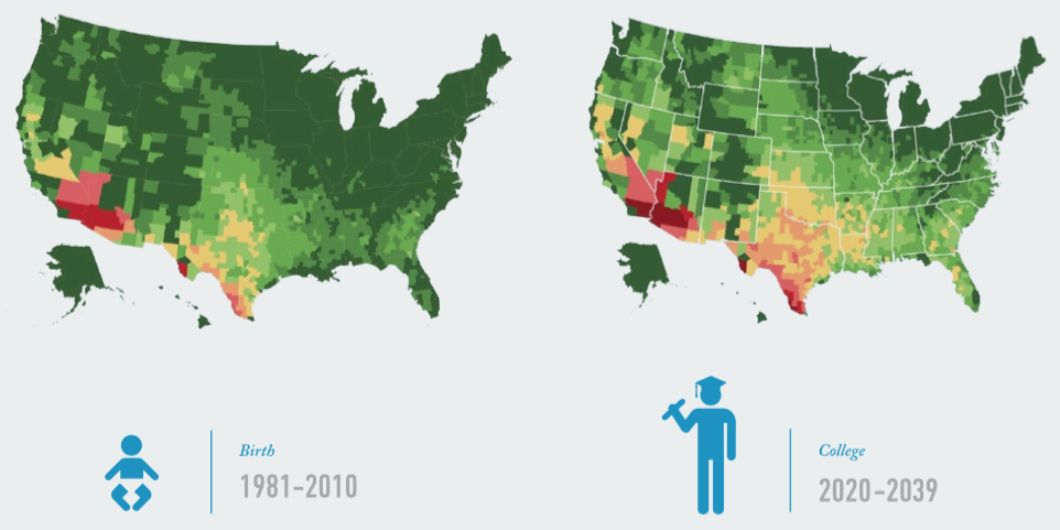On our current path, the U.S. will likely see significantly more days above 95°F each year. Some regions of the country will be hit far harder by extreme heat than others, and some will experience rising temperatures in terms of warmer winters rather than unbearable summers. But by the end of this century, the average American will likely see 45 to 96 days per year over 95°F.