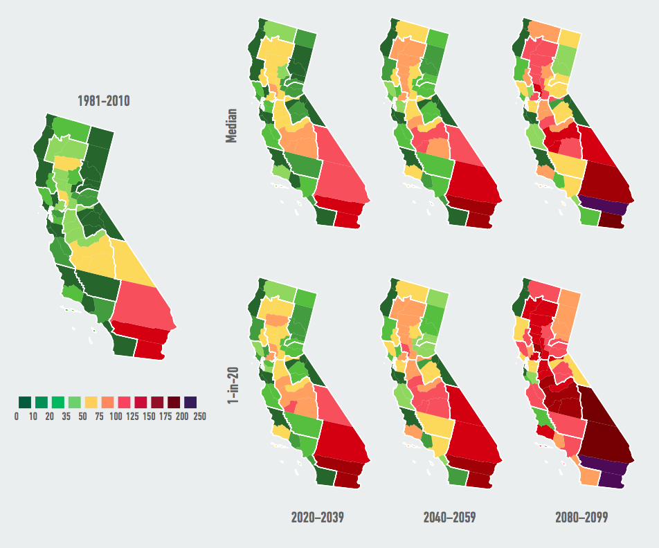 On our current path, California will likely see significantly more days above 95°F each year. Some regions will be hit far harder by extreme heat than others, and some will experience rising temperatures in terms of warmer winters rather than unbearable summers. But by the end of the century, the average Californian will likely see 59 to 94 days over 95°F per year compared to 32 such days on average over the past 30 years. Data Source: American Climate Prospectus.