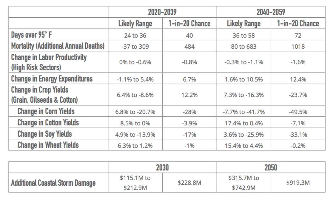 South Carolina Data Quick Reference